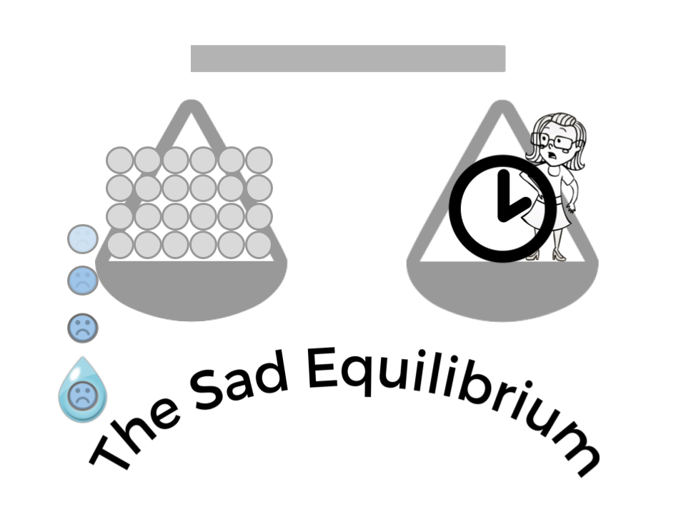 the-sad-equilibrium